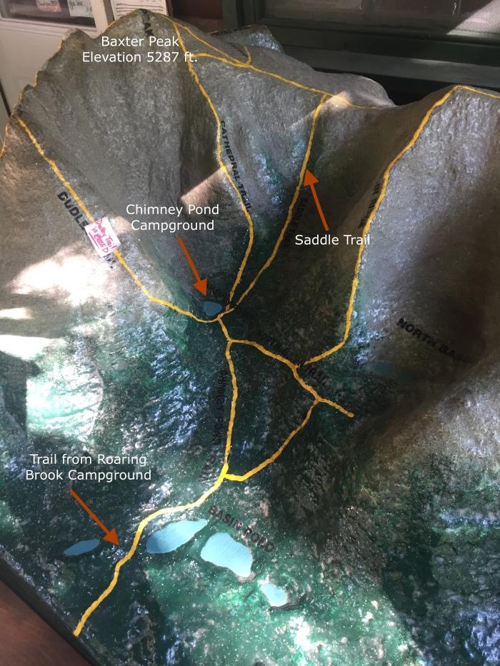 Scale of Katahdin